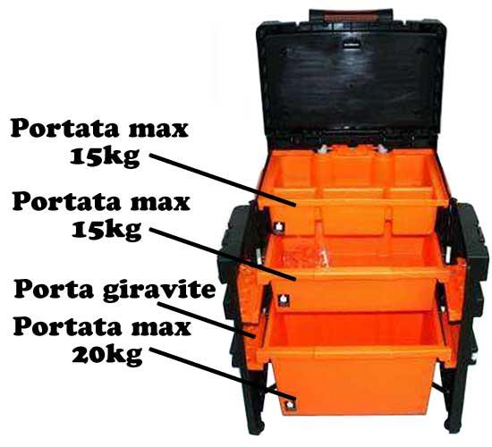 Cassetta porta attrezzi valigetta con ruote accessori vari - Cassetta porta attrezzi stanley con ruote ...